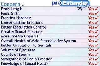 ProExtenderSystem (2)